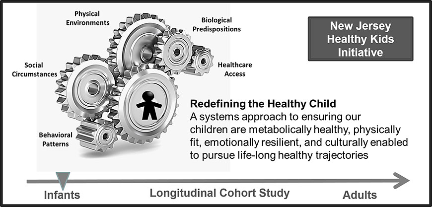 Redefining the Healthy Child